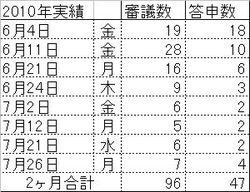 Toshinsuu_2