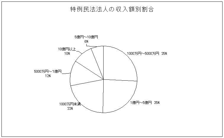 Tokumin_shunyu_4
